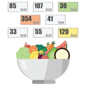 compter les calories